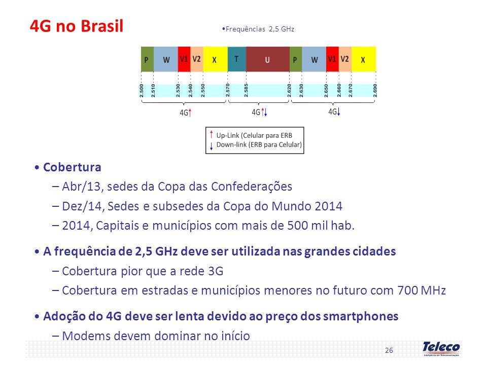 4G no Brasil Cobertura –Abr/13, sedes da Copa das Confederações –Dez/14, Sedes e subsedes da Copa do Mundo 2014 –2014, Capitais e municípios com mais