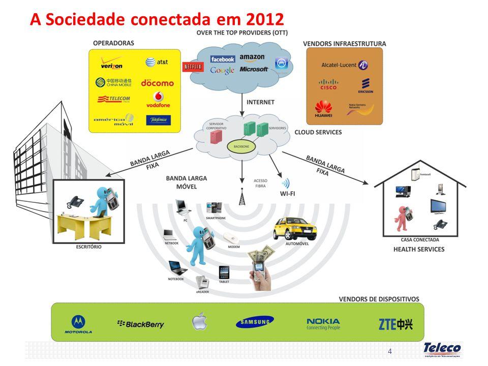 15 Qual arquitetura de acesso banda larga utilizar?
