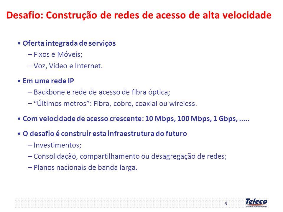 Desafio: Construção de redes de acesso de alta velocidade Oferta integrada de serviços –Fixos e Móveis; –Voz, Vídeo e Internet. Em uma rede IP –Backbo