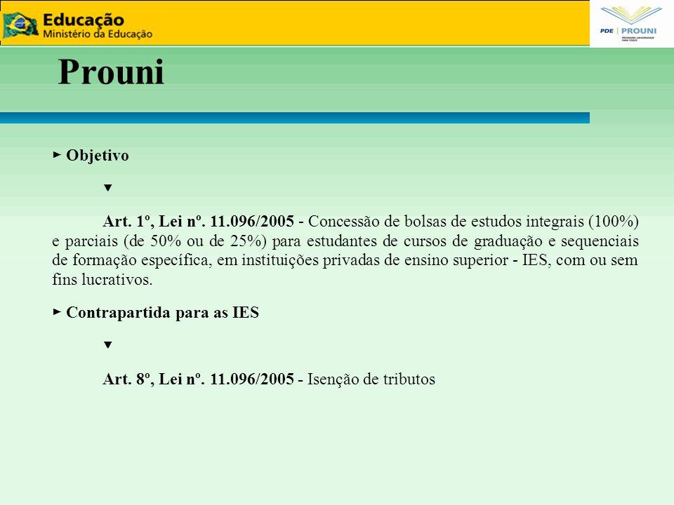Prouni ► Objetivo ▼ Art. 1º, Lei nº. 11.096/2005 - Concessão de bolsas de estudos integrais (100%) e parciais (de 50% ou de 25%) para estudantes de cu