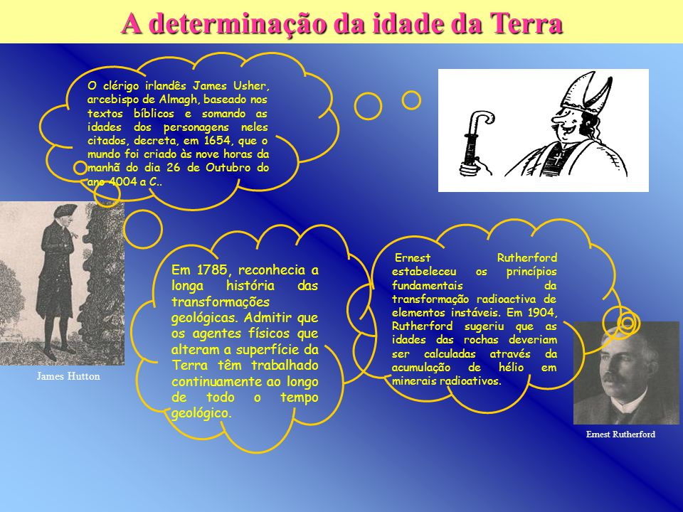 EVOLUÇÃO BIOLÓGICA PROF. ALEXANDRE S. OSÓRIO