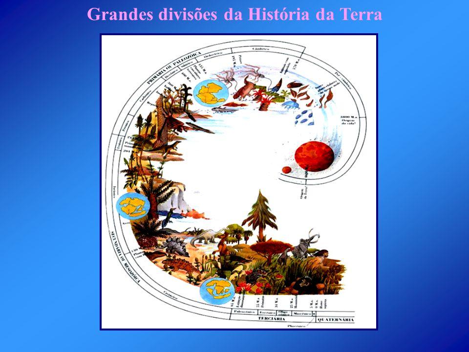IDADE DA TERRA Rochas mais antigas = região oeste da Groelândia (3,9 bilhões de anos) Idade da Terra = estimada em 4,6 bilhões de anos