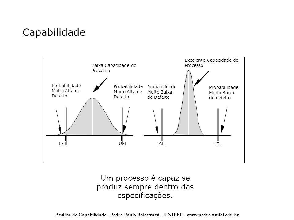 Análise de Capabilidade - Pedro Paulo Balestrassi - UNIFEI - www.pedro.unifei.edu.br Defeitos por Unidade DPU = D/U 9/4 = 2,25 Total de Oportunidades TOP = U*OP 4*5 = 20 Defeitos por Oportunidade (Probabilidade de Defeito) DPO = D/TOP 9/20 = 0,45 Defeitos por Milhão de Oportunidades DPMO = DPO*1.000.000 0,45*1.000.000 = 450.000 Cálculos