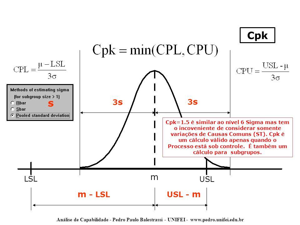 Análise de Capabilidade - Pedro Paulo Balestrassi - UNIFEI - www.pedro.unifei.edu.br LSL USL m 3s3s 3s3s m - LSLUSL - m s Cpk=1.5 é similar ao nível 6