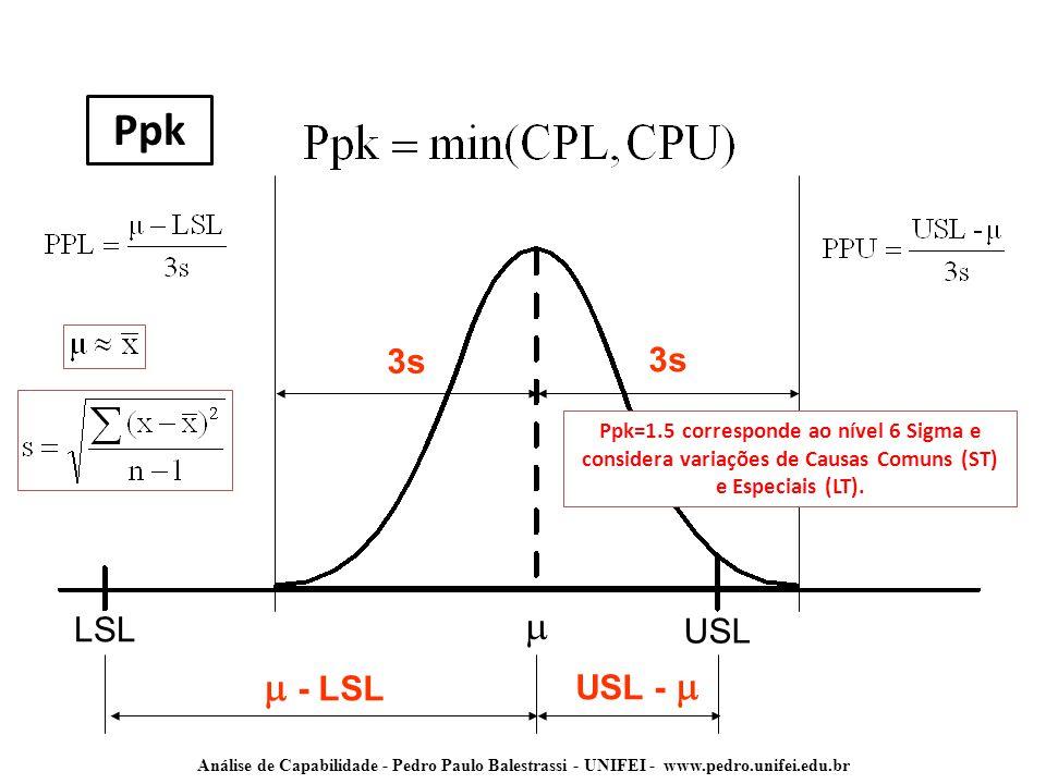 Análise de Capabilidade - Pedro Paulo Balestrassi - UNIFEI - www.pedro.unifei.edu.br LSL USL  3s  - LSLUSL -  Ppk=1.5 corresponde ao nível 6 Sigma