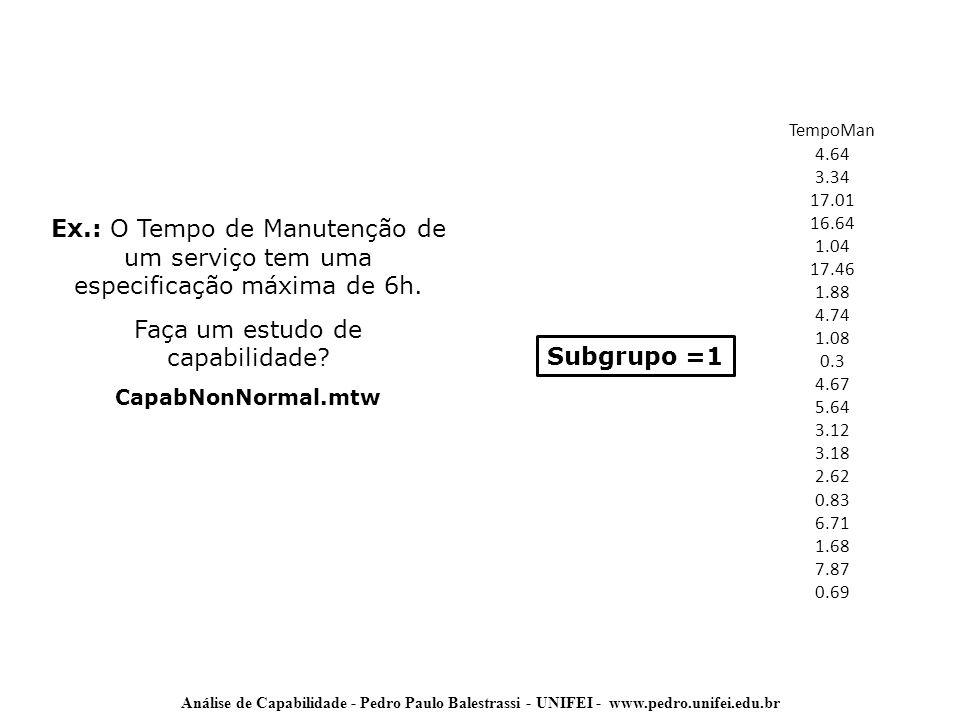 Análise de Capabilidade - Pedro Paulo Balestrassi - UNIFEI - www.pedro.unifei.edu.br Ex.: O Tempo de Manutenção de um serviço tem uma especificação má