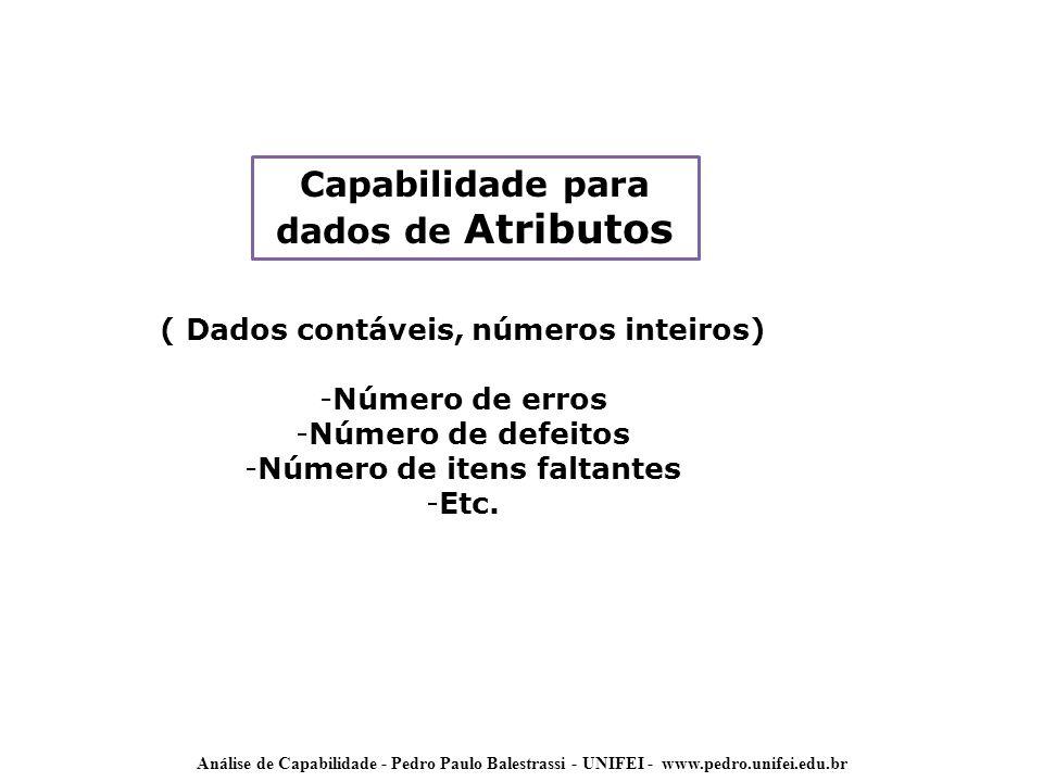 ( Dados contáveis, números inteiros) -Número de erros -Número de defeitos -Número de itens faltantes -Etc. Capabilidade para dados de Atributos