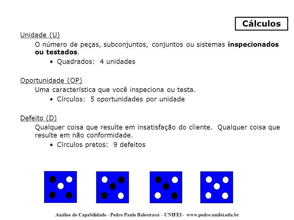 Análise de Capabilidade - Pedro Paulo Balestrassi - UNIFEI - www.pedro.unifei.edu.br Unidade (U) O número de peças, subconjuntos, conjuntos ou sistema