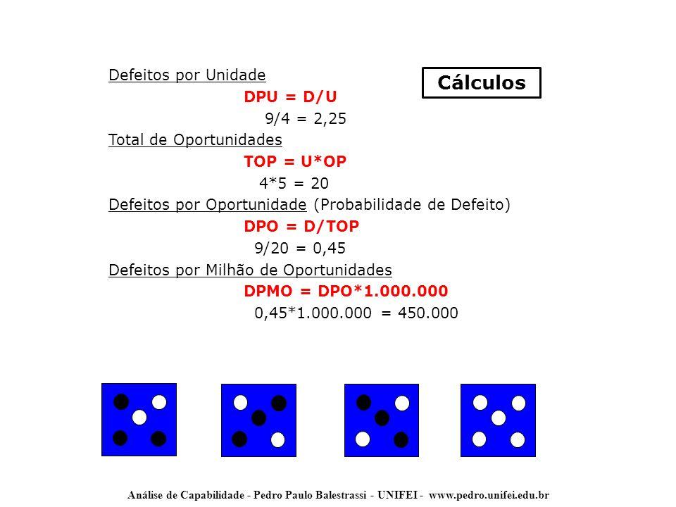 Análise de Capabilidade - Pedro Paulo Balestrassi - UNIFEI - www.pedro.unifei.edu.br Defeitos por Unidade DPU = D/U 9/4 = 2,25 Total de Oportunidades