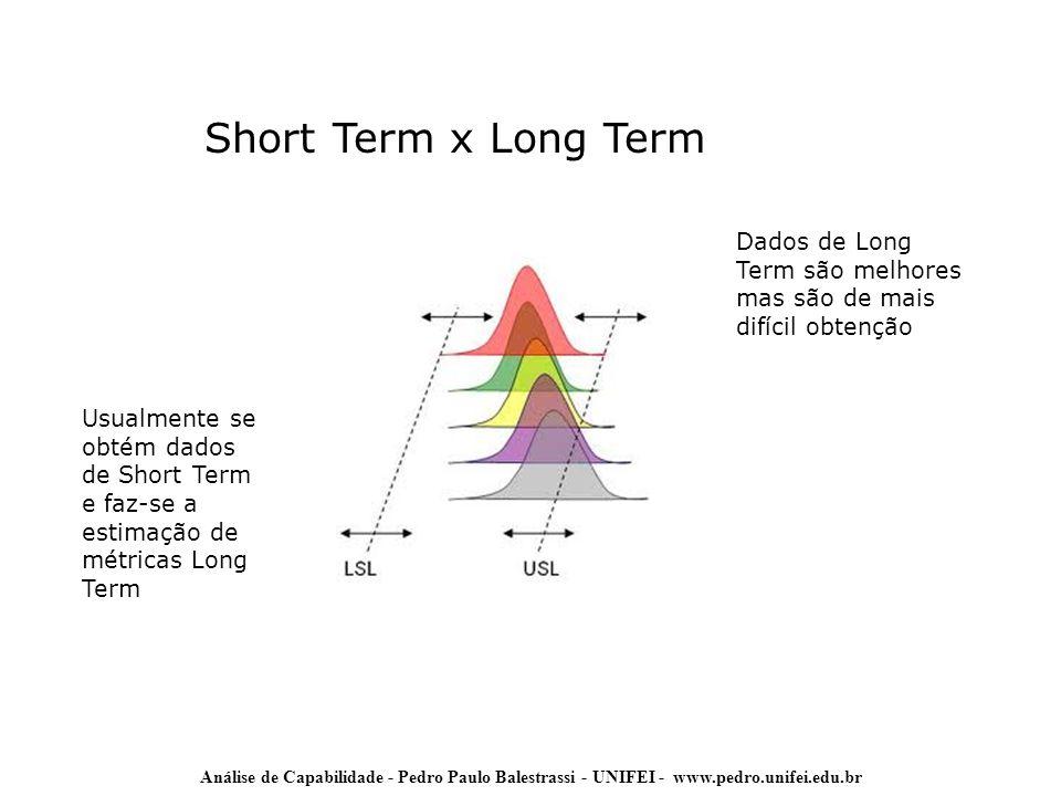 Análise de Capabilidade - Pedro Paulo Balestrassi - UNIFEI - www.pedro.unifei.edu.br Análise de Capabilidade % de defeitos ST or LT % ST% LT, PPM ou DMPO Z ST Z LT Z shift = Z ST - Z LT Métricas ST Métricas LT Z LT ~Z ST +1.5 Cp/CpkPp/Ppk
