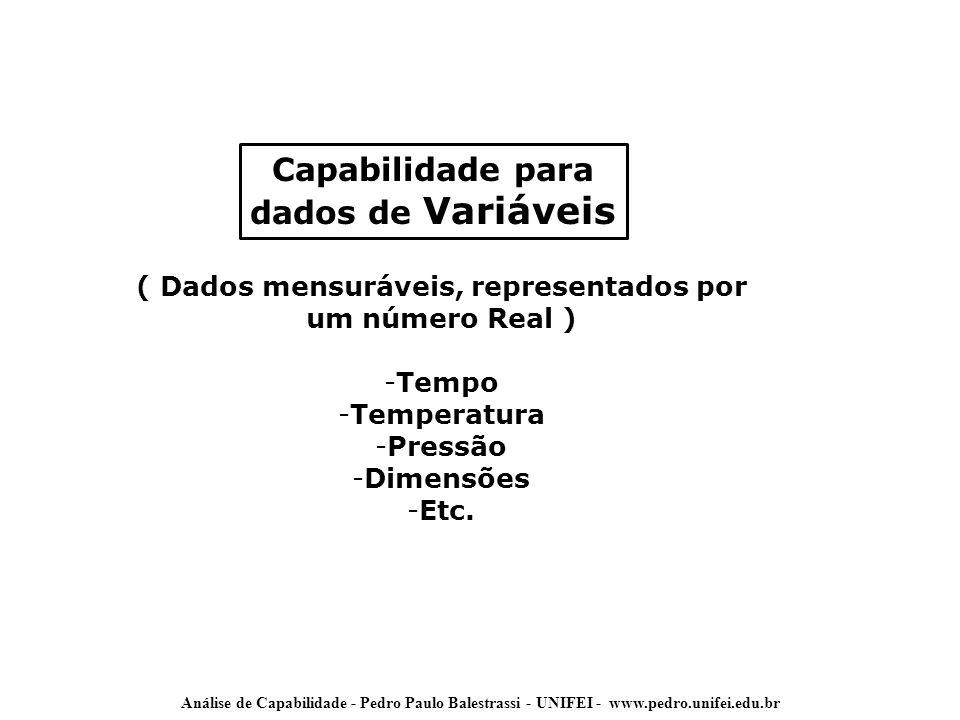 Análise de Capabilidade - Pedro Paulo Balestrassi - UNIFEI - www.pedro.unifei.edu.br Ex.: Os Limites de Especificação de um item de um certo produto são: Inferior: 24 Superior:50 Os dados em cada linha constituem uma amostra de 5 observações do processo de produção de tal item.