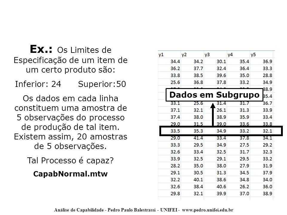 Análise de Capabilidade - Pedro Paulo Balestrassi - UNIFEI - www.pedro.unifei.edu.br Ex.: Os Limites de Especificação de um item de um certo produto s