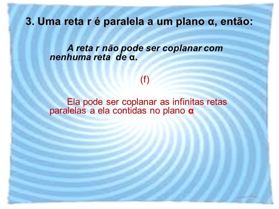 3. Uma reta r é paralela a um plano α, então: α. A reta r não pode ser coplanar com nenhuma reta de α. (f) α Ela pode ser coplanar as infinitas retas