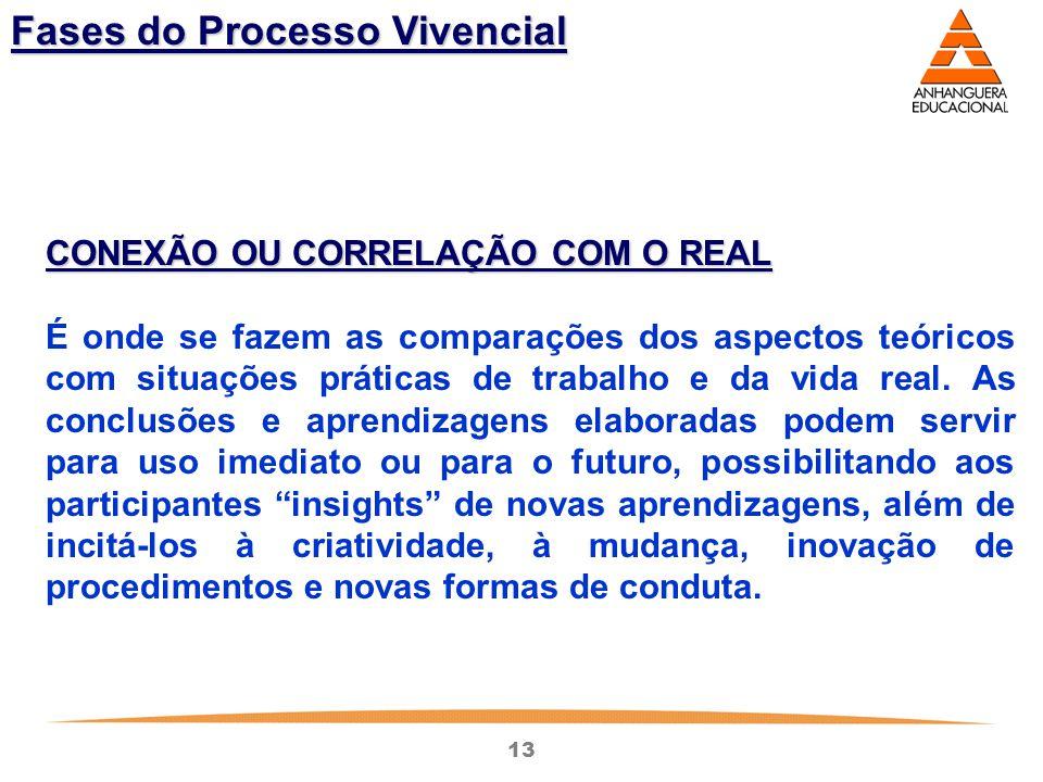 13 Fases do Processo Vivencial CONEXÃO OU CORRELAÇÃO COM O REAL É onde se fazem as comparações dos aspectos teóricos com situações práticas de trabalh