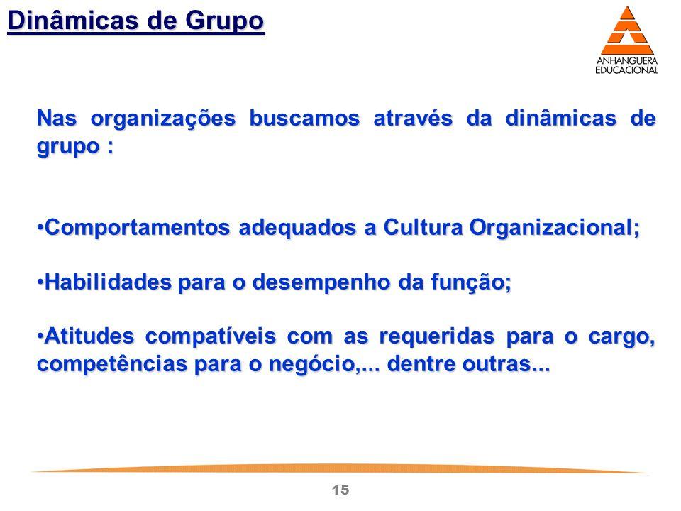 15 Dinâmicas de Grupo Nas organizações buscamos através da dinâmicas de grupo : Comportamentos adequados a Cultura Organizacional;Comportamentos adequ