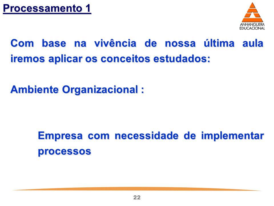 22 Processamento 1 Com base na vivência de nossa ú l tima au l a iremos ap l icar os conceitos estudados: Ambiente Organizaciona l : Empresa com neces
