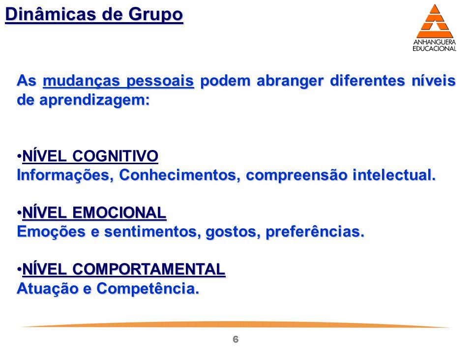 6 Dinâmicas de Grupo As mudanças pessoais podem abranger diferentes níveis de aprendizagem: NÍVEL COGNITIVO Informações, Conhecimentos, compreensão in