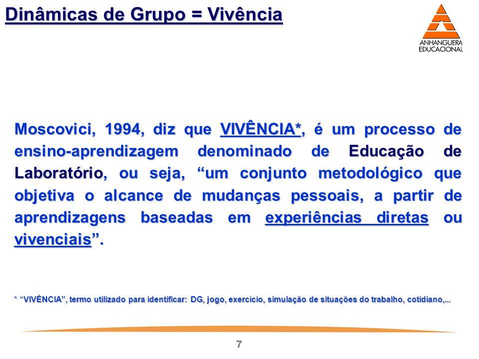 7 Dinâmicas de Grupo = Vivência Moscovici, 1994, diz que VIVÊNCIA*, é um processo de ensino-aprendizagem denominado de Educação de Laboratório, ou sej