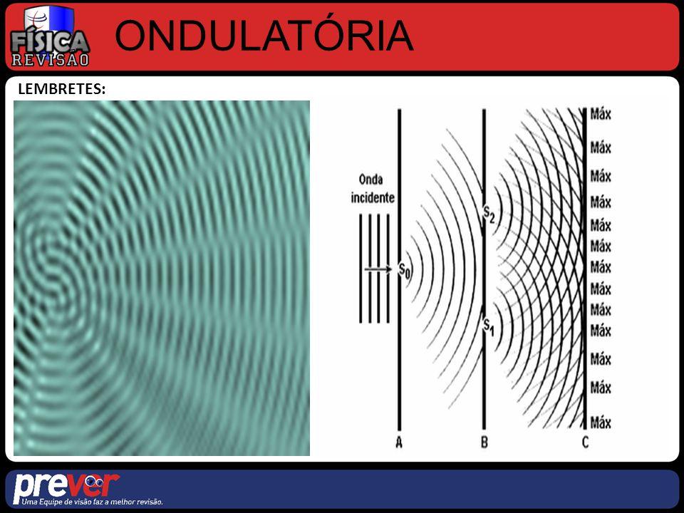 ONDULATÓRIA LEMBRETES: