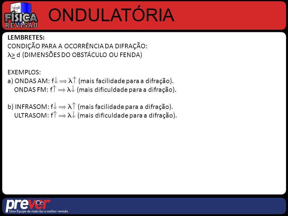 ONDULATÓRIA LEMBRETES: CONDIÇÃO PARA A OCORRÊNCIA DA DIFRAÇÃO: > d (DIMENSÕES DO OBSTÁCULO OU FENDA) EXEMPLOS: a) ONDAS AM: f    (mais facilidade p