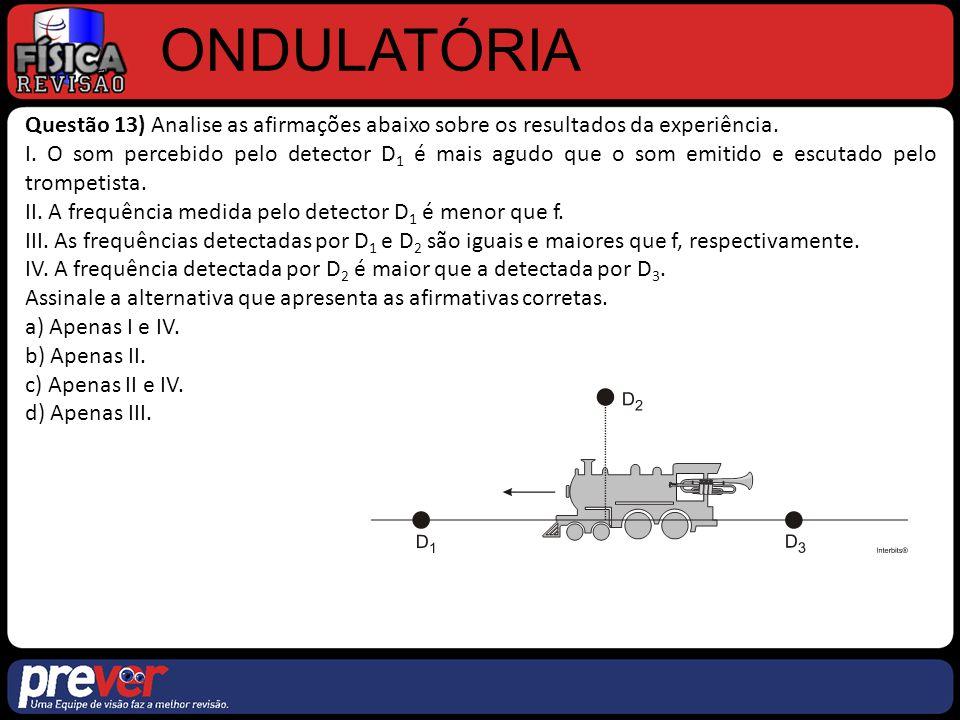ONDULATÓRIA Questão 13) Analise as afirmações abaixo sobre os resultados da experiência. I. O som percebido pelo detector D 1 é mais agudo que o som e