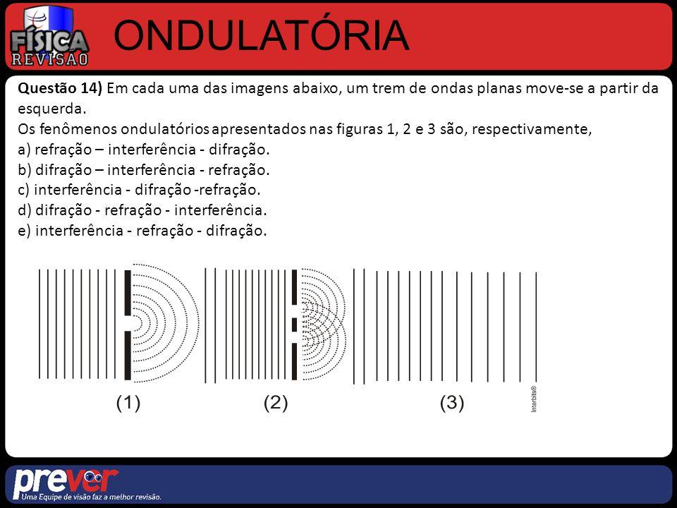 ONDULATÓRIA Questão 14) Em cada uma das imagens abaixo, um trem de ondas planas move-se a partir da esquerda. Os fenômenos ondulatórios apresentados n