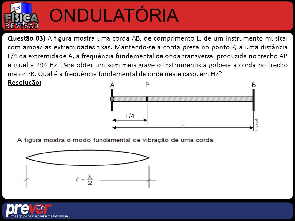 ONDULATÓRIA Questão 03) A figura mostra uma corda AB, de comprimento L, de um instrumento musical com ambas as extremidades fixas. Mantendo-se a corda