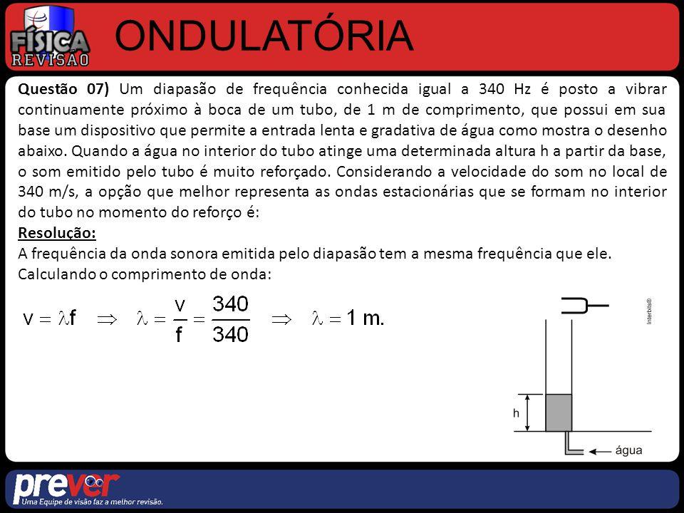 ONDULATÓRIA Questão 07) Um diapasão de frequência conhecida igual a 340 Hz é posto a vibrar continuamente próximo à boca de um tubo, de 1 m de comprim