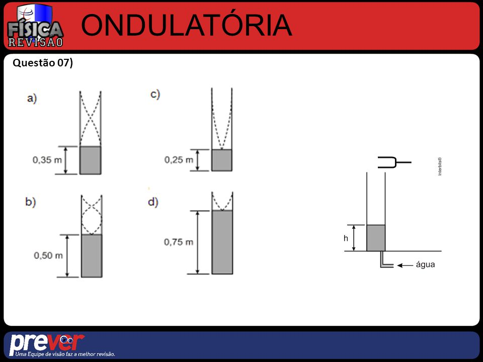 ONDULATÓRIA Questão 07)