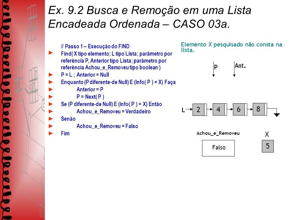 Ex. 9.2 Busca e Remoção em uma Lista Encadeada Ordenada – CASO 03a. // Passo 1 – Execução do FIND Find( X tipo elemento; L tipo Lista; parâmetro por r