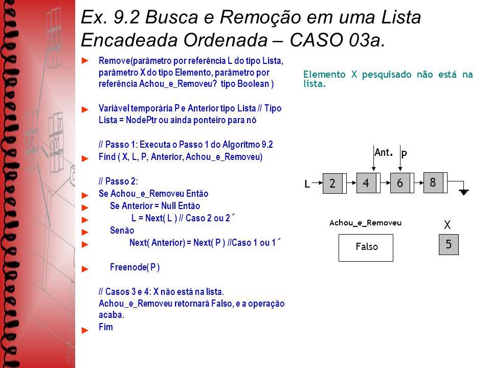 Ex. 9.2 Busca e Remoção em uma Lista Encadeada Ordenada – CASO 03a. Remove(parâmetro por referência L do tipo Lista, parâmetro X do tipo Elemento, par
