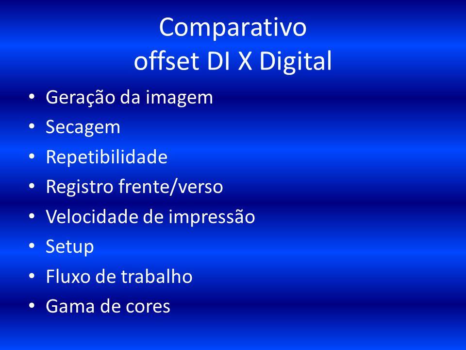 Comparativo offset DI X Digital Geração da imagem Secagem Repetibilidade Registro frente/verso Velocidade de impressão Setup Fluxo de trabalho Gama de