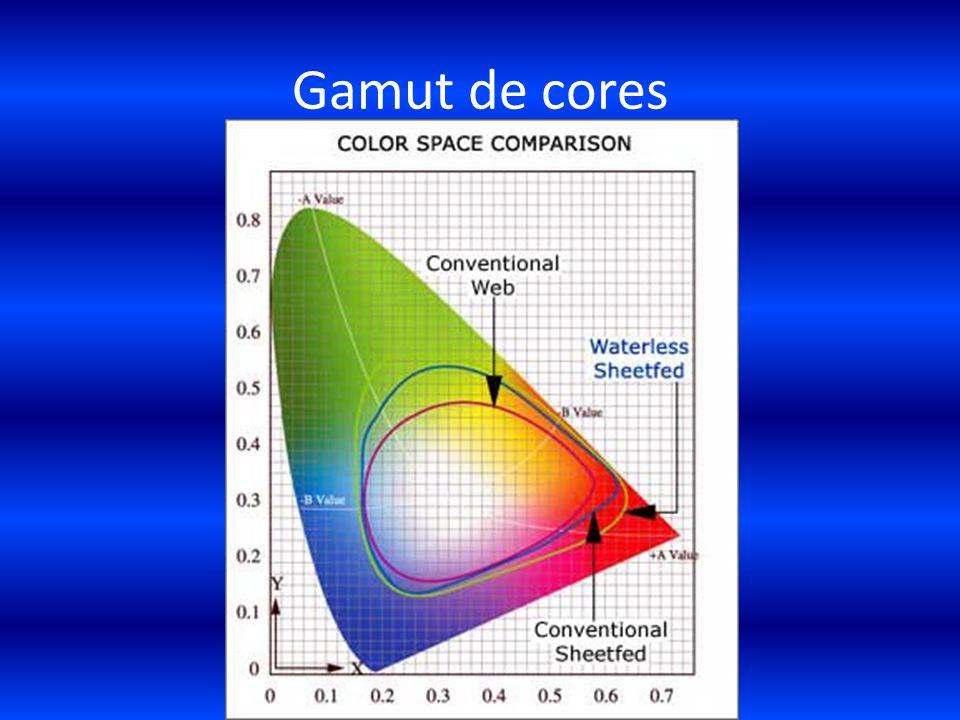 Gamut de cores