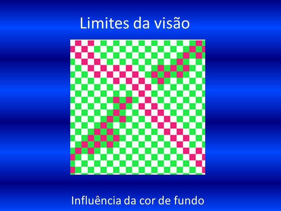 Limites da visão Influência da cor de fundo