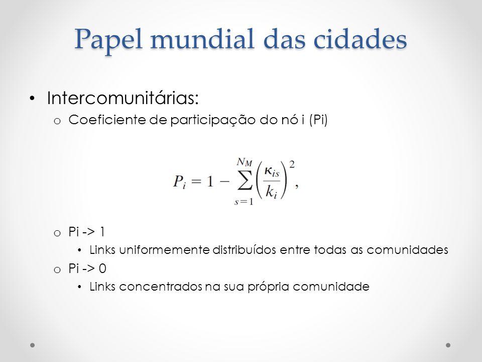 Intercomunitárias: o Coeficiente de participação do nó i (Pi) o Pi -> 1 Links uniformemente distribuídos entre todas as comunidades o Pi -> 0 Links concentrados na sua própria comunidade Papel mundial das cidades