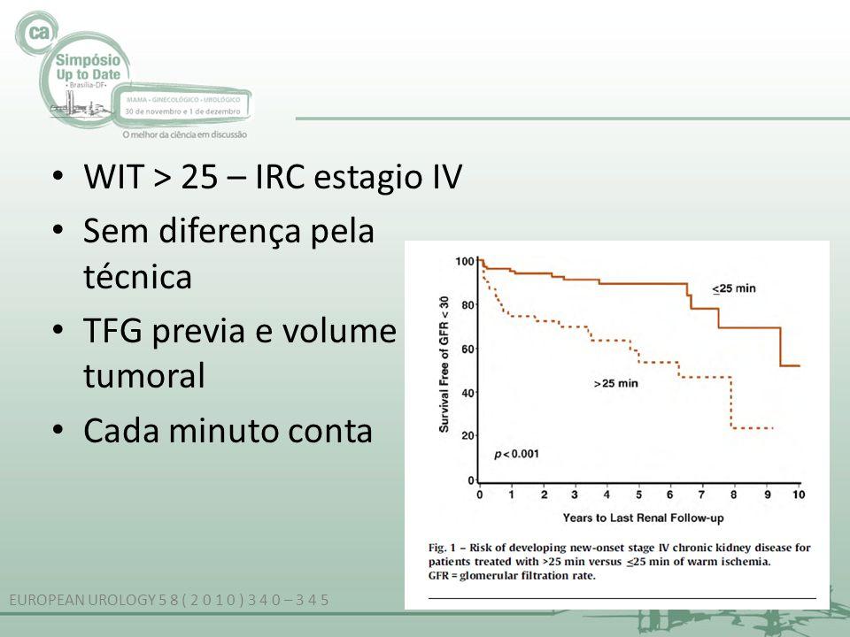 WIT > 25 – IRC estagio IV Sem diferença pela técnica TFG previa e volume tumoral Cada minuto conta EUROPEAN UROLOGY 5 8 ( 2 0 1 0 ) 3 4 0 – 3 4 5