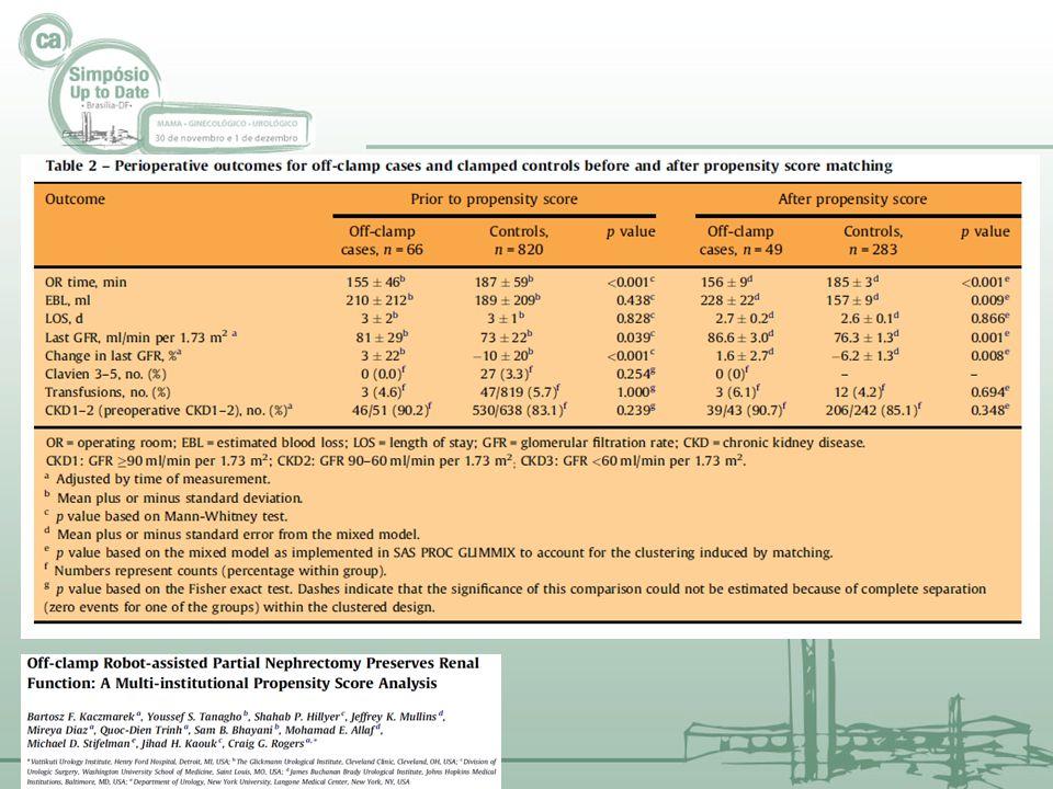 Tempo de isquemia quente = função renal