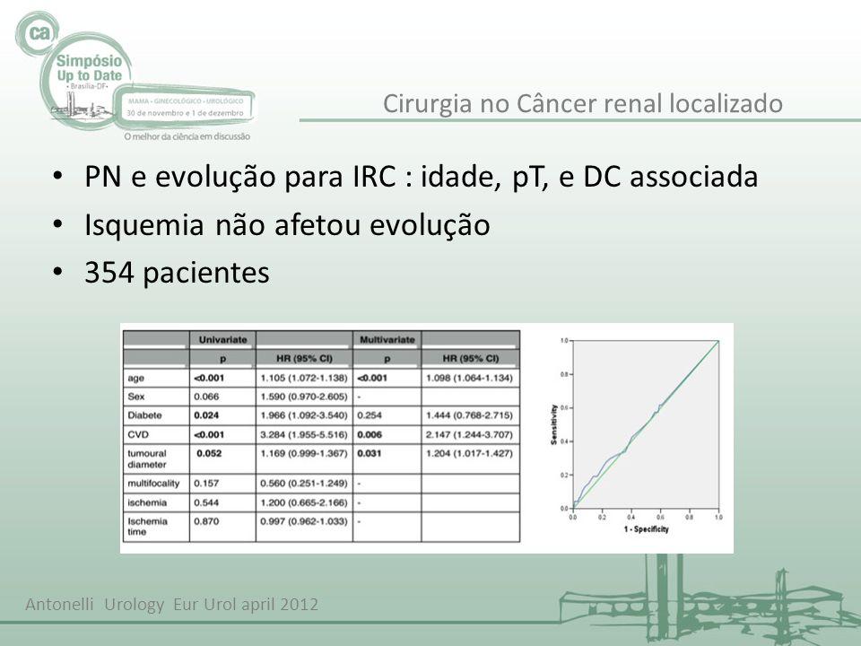 PN e evolução para IRC : idade, pT, e DC associada Isquemia não afetou evolução 354 pacientes Antonelli Urology Eur Urol april 2012 Cirurgia no Câncer