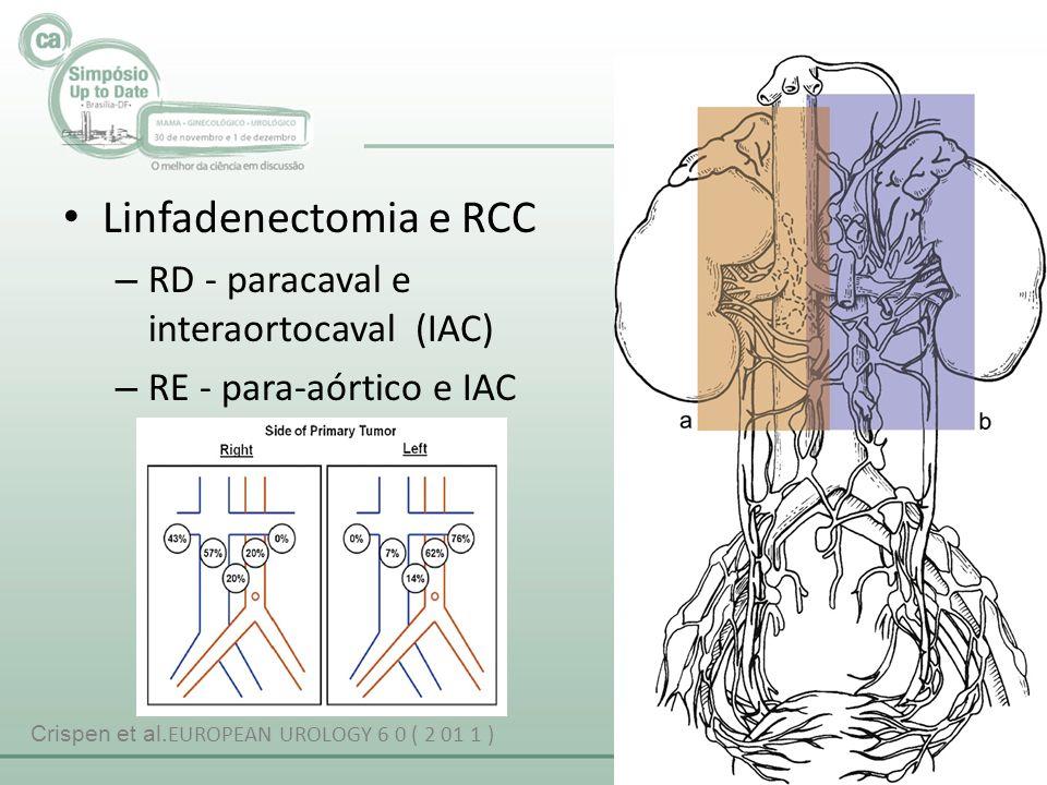 Linfadenectomia e RCC – RD - paracaval e interaortocaval (IAC) – RE - para-aórtico e IAC Crispen et al. EUROPEAN UROLOGY 6 0 ( 2 01 1 )