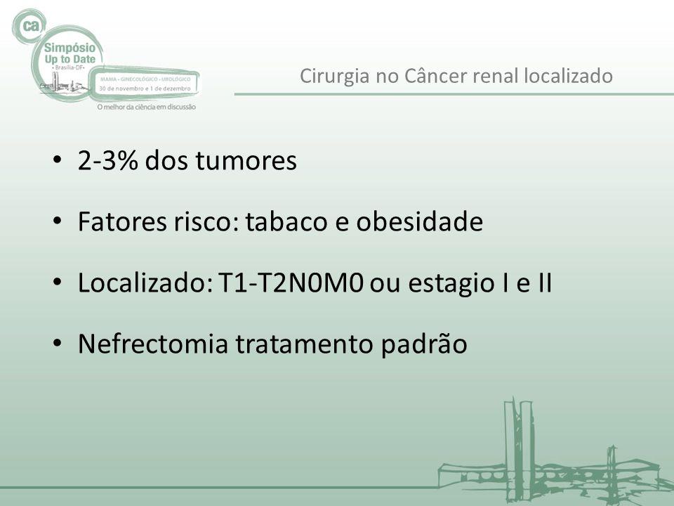 2-3% dos tumores Fatores risco: tabaco e obesidade Localizado: T1-T2N0M0 ou estagio I e II Nefrectomia tratamento padrão Cirurgia no Câncer renal loca