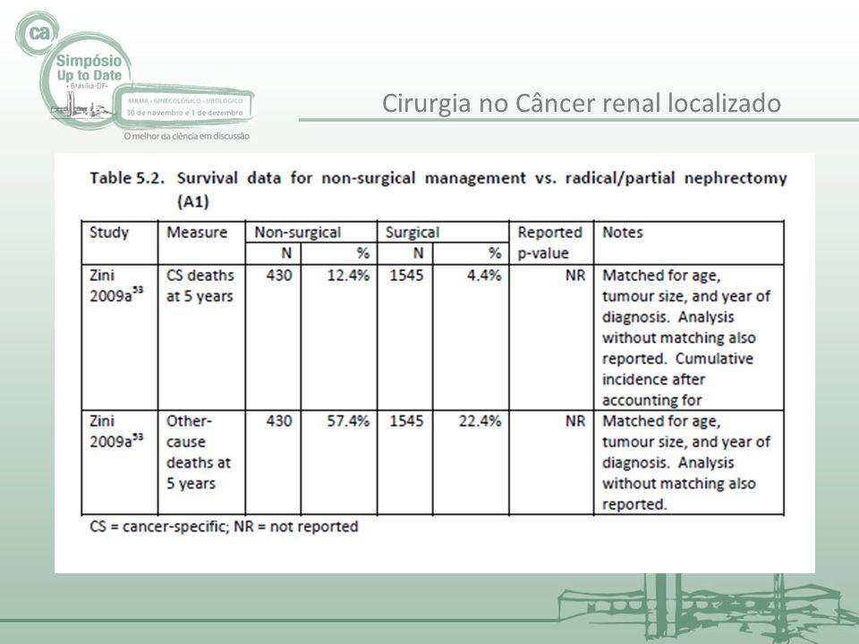 Cirurgia radical laparoscópica x Aberta Cirurgia no Câncer renal localizado