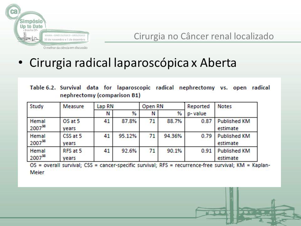 Sobrevida e Nefrectomia na doença avançada.