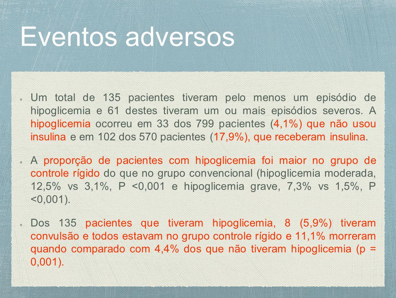 Eventos adversos Um total de 135 pacientes tiveram pelo menos um episódio de hipoglicemia e 61 destes tiveram um ou mais episódios severos.