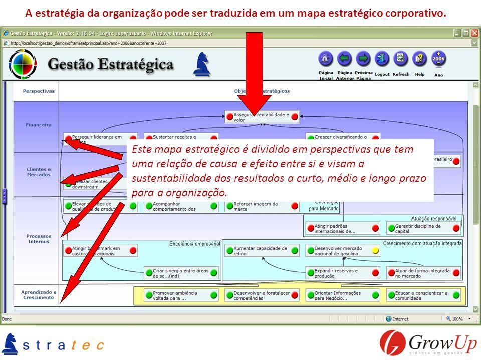 A estratégia da organização pode ser traduzida em um mapa estratégico corporativo. Este mapa estratégico é dividido em perspectivas que tem uma relaçã