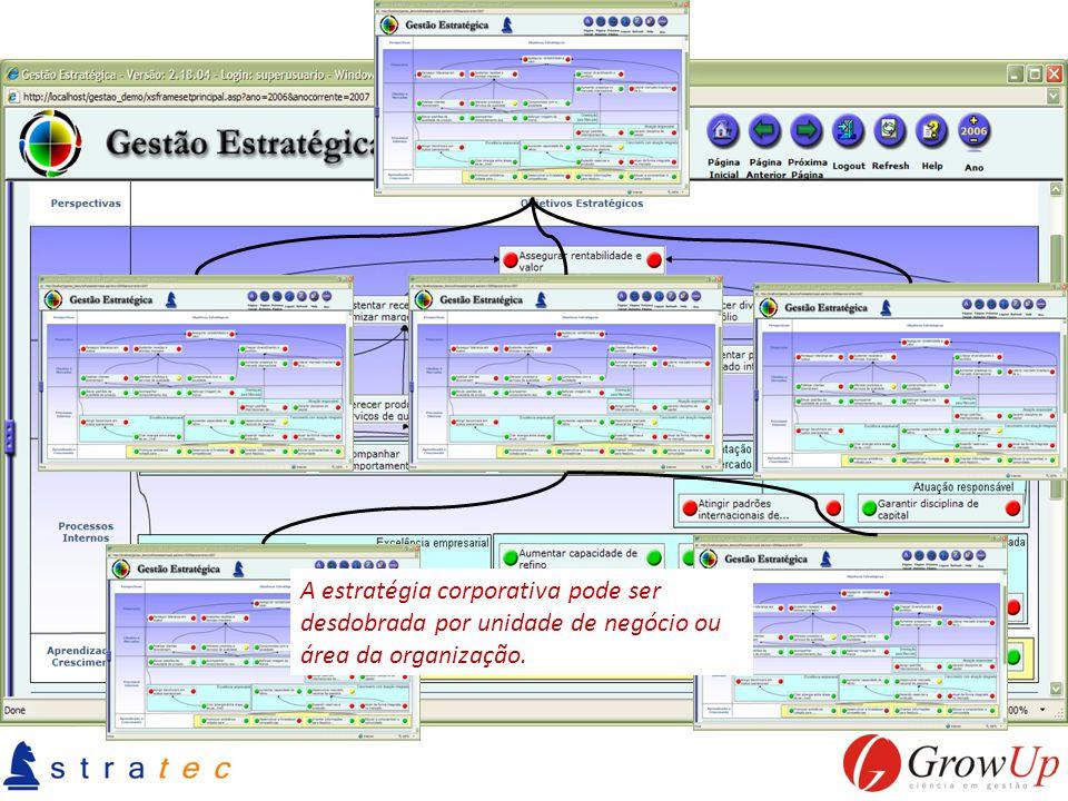 A estratégia corporativa pode ser desdobrada por unidade de negócio ou área da organização.