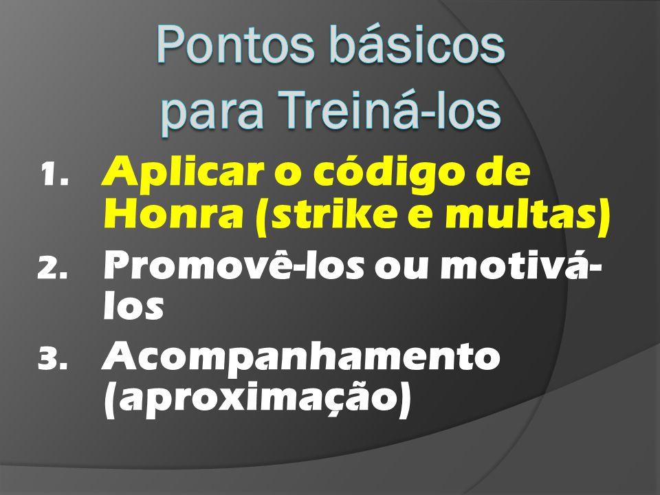 1. Aplicar o código de Honra (strike e multas) 2. Promovê-los ou motivá- los 3. Acompanhamento (aproximação)