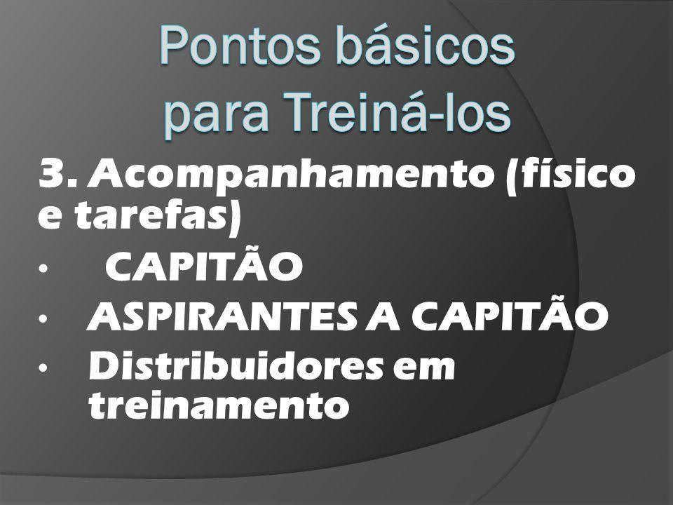3. Acompanhamento (físico e tarefas) CAPITÃO ASPIRANTES A CAPITÃO Distribuidores em treinamento