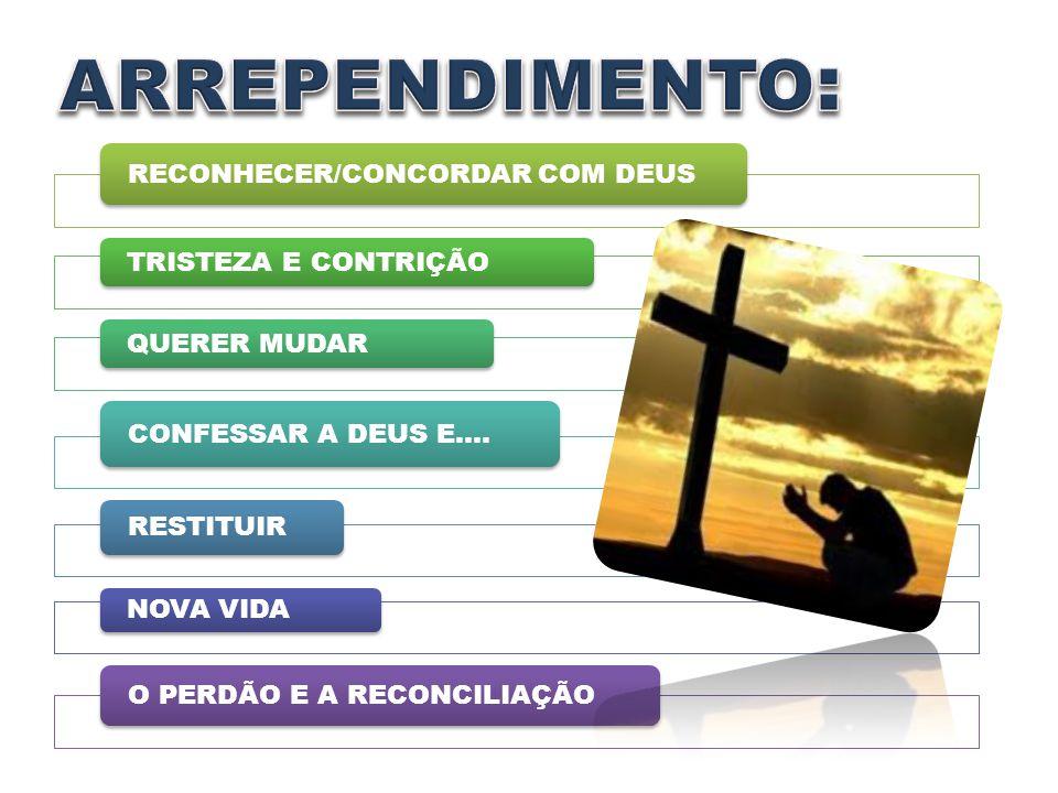 RECONHECER/CONCORDAR COM DEUS TRISTEZA E CONTRIÇÃO QUERER MUDAR CONFESSAR A DEUS E.... RESTITUIR NOVA VIDA O PERDÃO E A RECONCILIAÇÃO