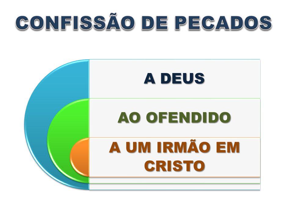 A DEUS AO OFENDIDO A UM IRMÃO EM CRISTO