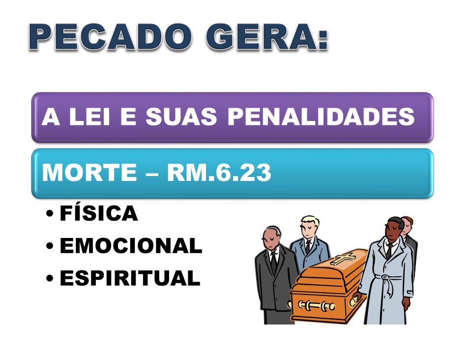 A LEI E SUAS PENALIDADESMORTE – RM.6.23 FÍSICA EMOCIONAL ESPIRITUAL